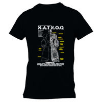 BIG SIZE MATNOQ XRAY REISSUE BEST SELLER Thumbnail